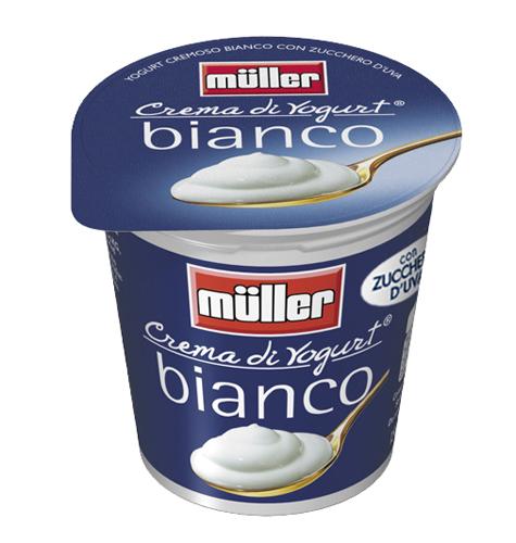 Vatican yogurt proved not very digestible in Soho and surrounding neighbourhoods...